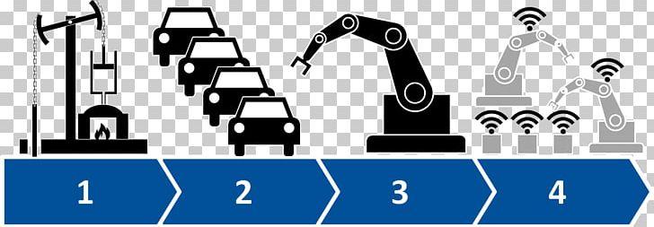 Fourth Industrial Revolution Digital Revolution Industry 4.0.