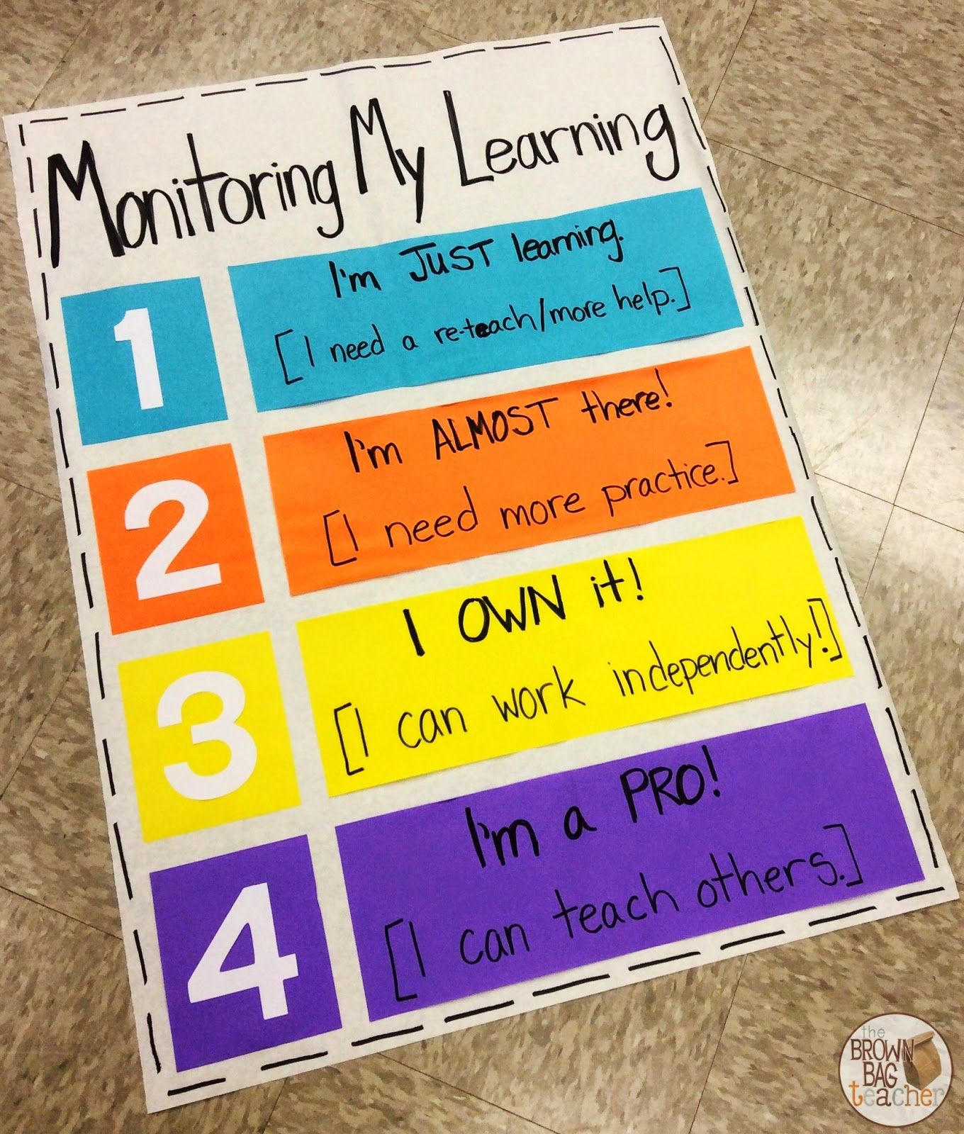 Students Monitoring Their Own Learning.