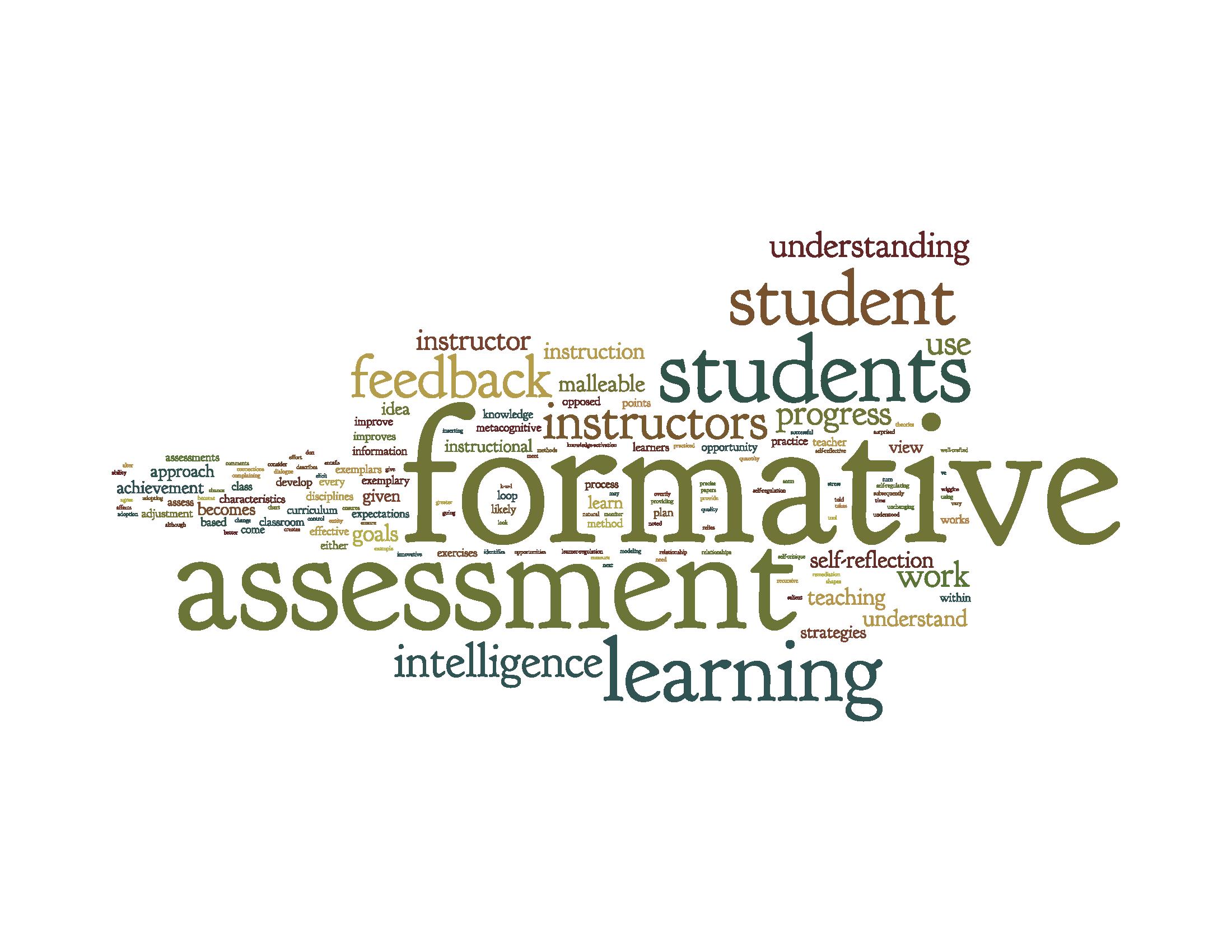 Educational Assessment Clipart.