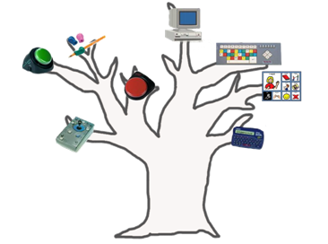 Assistive Technology Clipart.