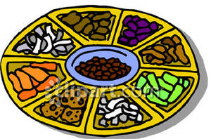 A Plate of Assorted Snacks.