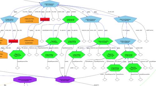ROSE Compiler Framework/How.