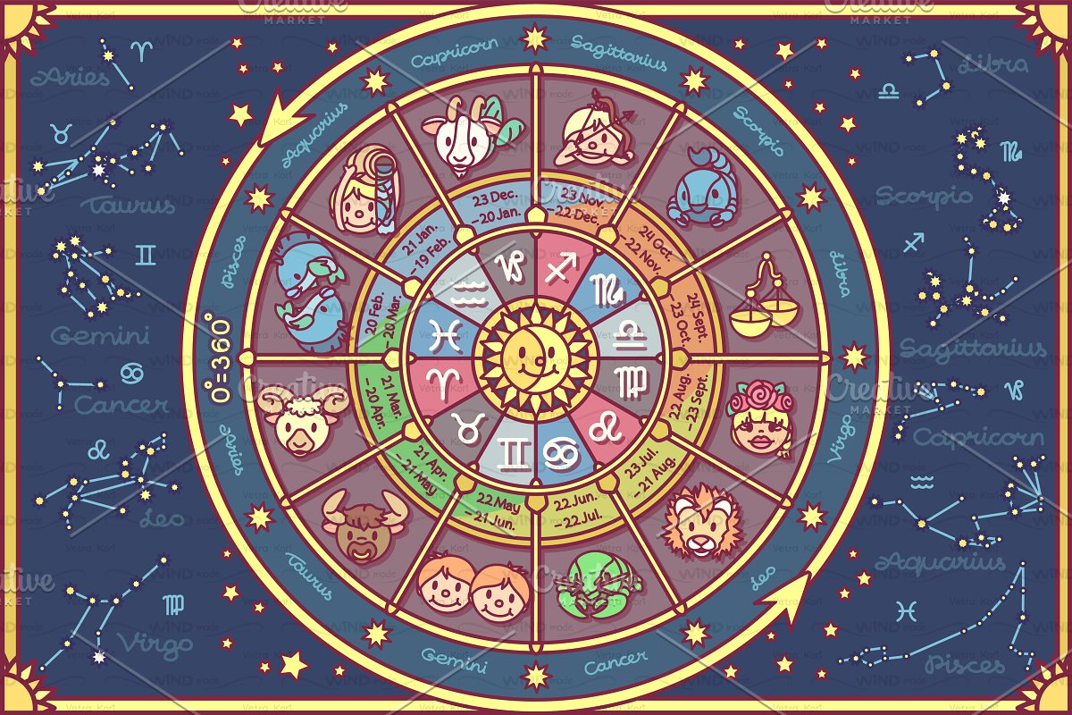 ♥ vector cute Zodiac circle for kids.