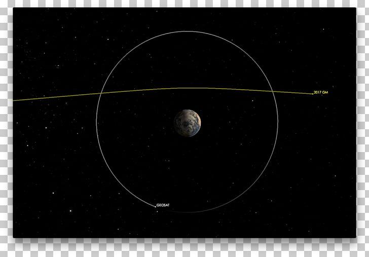 Astronomy Astronomical object Orbit Phenomenon Space.