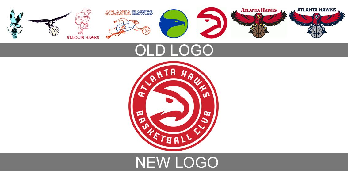 atlanta hawks logo history.