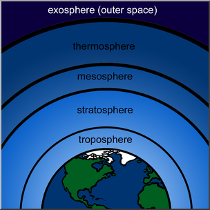 Clip Art: Atmosphere Layers Labeled Color I abcteach.com.