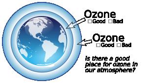 Ozone Clip Art Download.