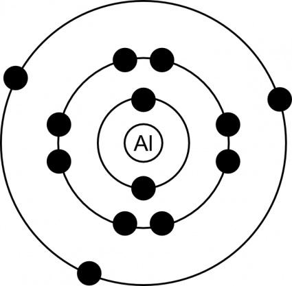 Atom Clip Art, Vector Atom.