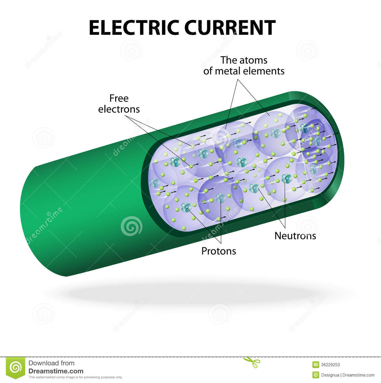 Electric Current Atomization Royalty Free Stock Photo.