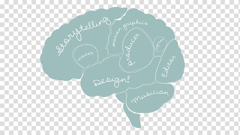 Brain Attention deficit hyperactivity disorder Dyslexia.
