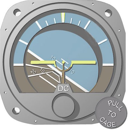 Winging It: Attitude Indicator.
