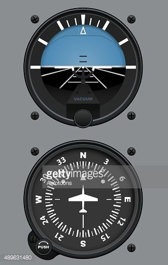 1000+ ideas about Attitude Indicator on Pinterest.