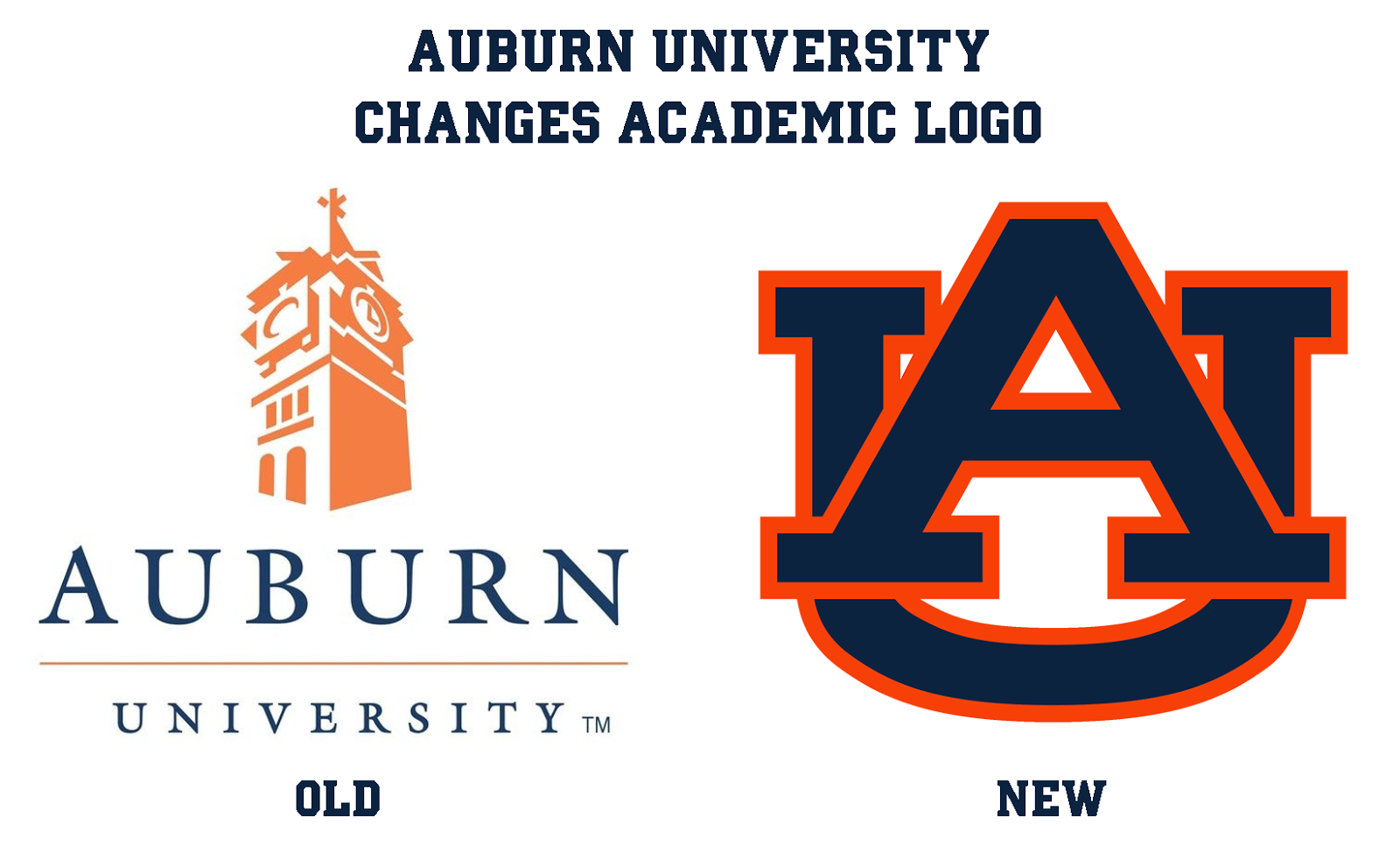 Auburn University PNG Transparent Auburn University.PNG Images.