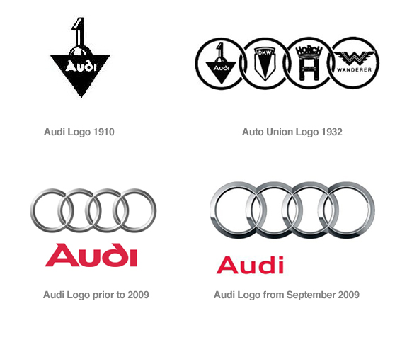 Famous Logo Design History: Audi.