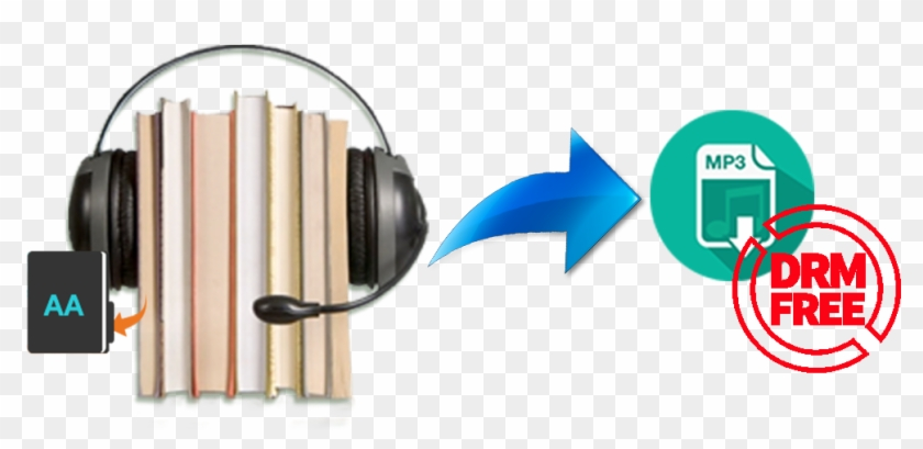 Audio Converter Which Can Not Only Convert Audible.