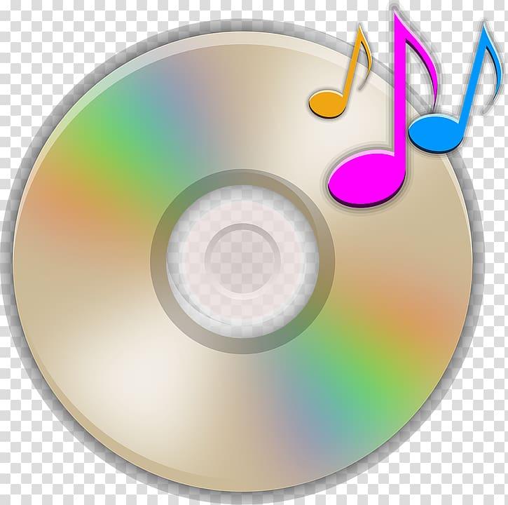 Digital audio Compact disc CD.