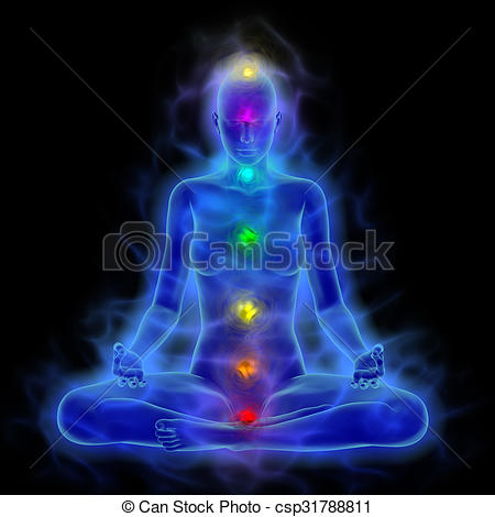 Clipart of Woman energy body, aura, chakras in meditation.