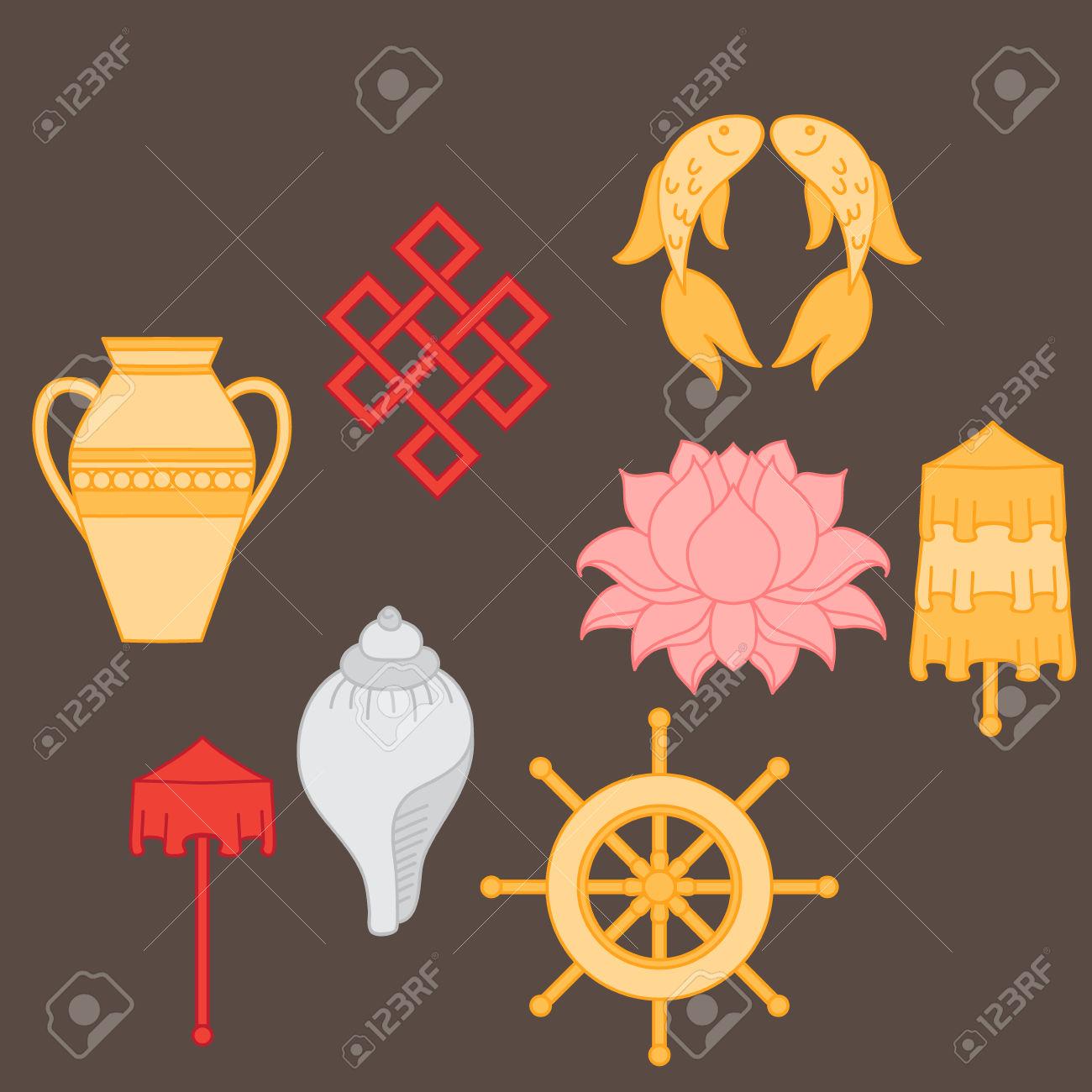 Buddhist Symbolism, The 8 Auspicious Symbols Of Buddhism, Right.