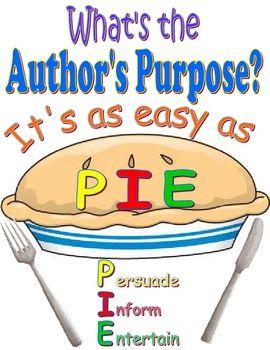 Author clipart purpose, Author purpose Transparent FREE for.