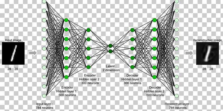Generative Adversarial Networks Deep Learning Statistical.