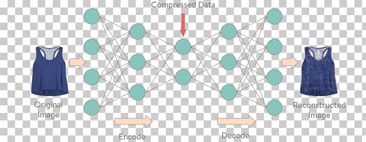 Autoencoder Deep learning Artificial neural network.