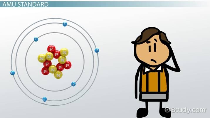 Atomic Mass Unit (AMU): Definition, Standard & Conversion.