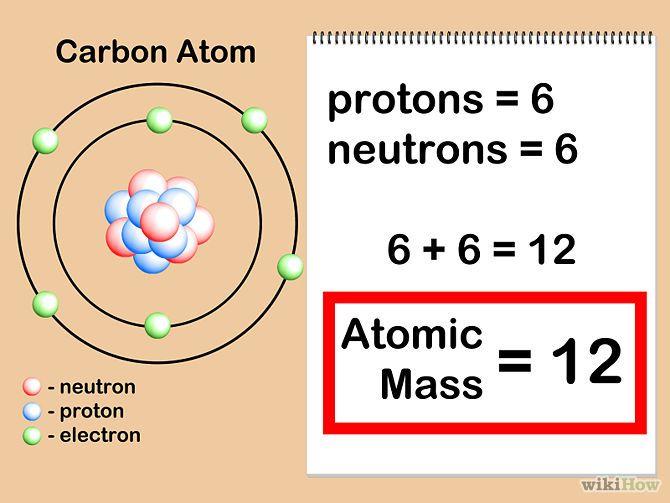 Calculate Atomic Mass.