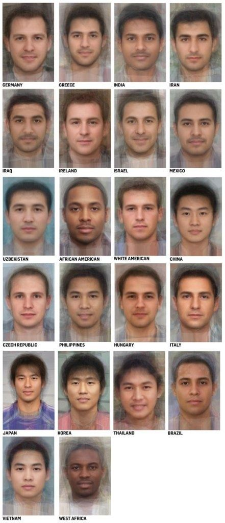 The Average men Face Of Different Countries.