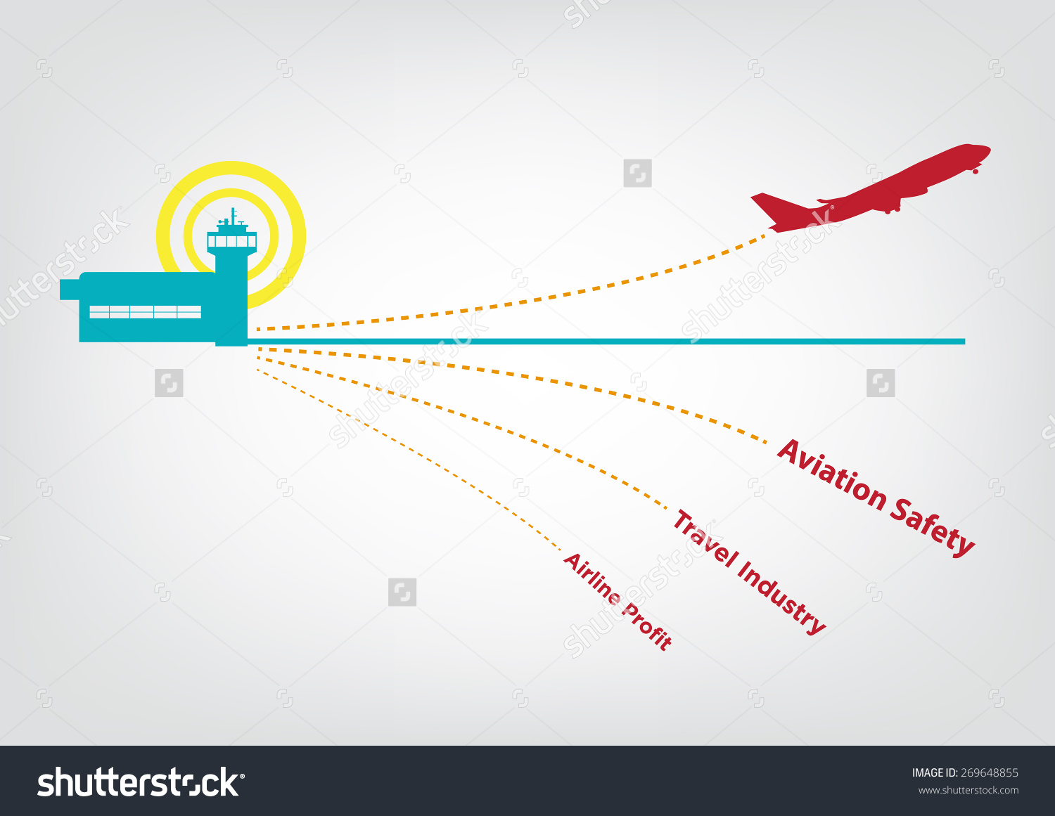 Aviation Safety Infographic Airplane Takes Off Stock Vector.