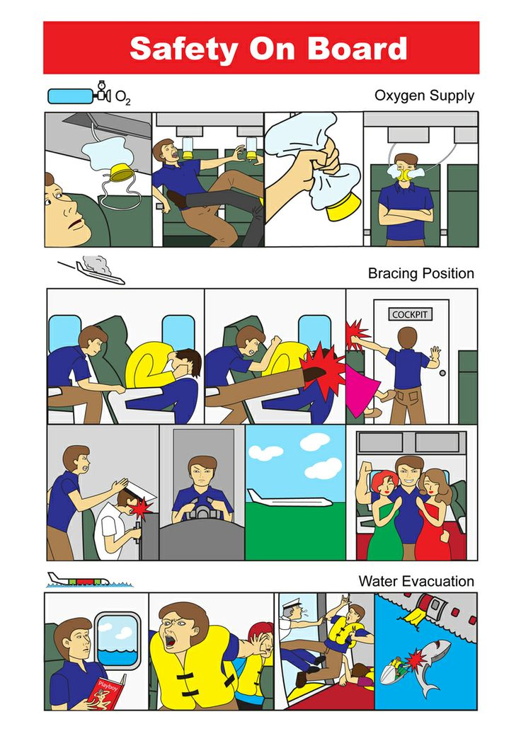 1000+ images about Aircraft Safety Card Design Inspiration on.