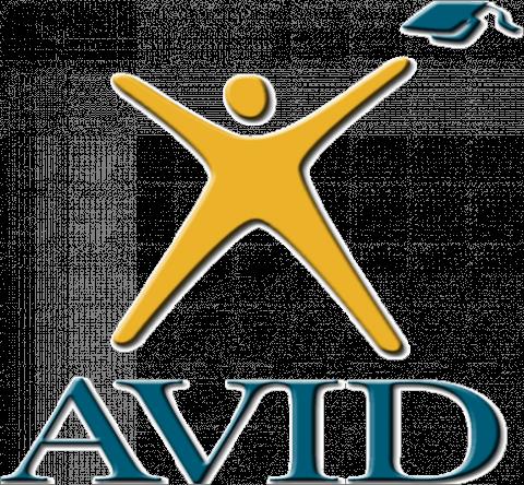 AVID / AVID.