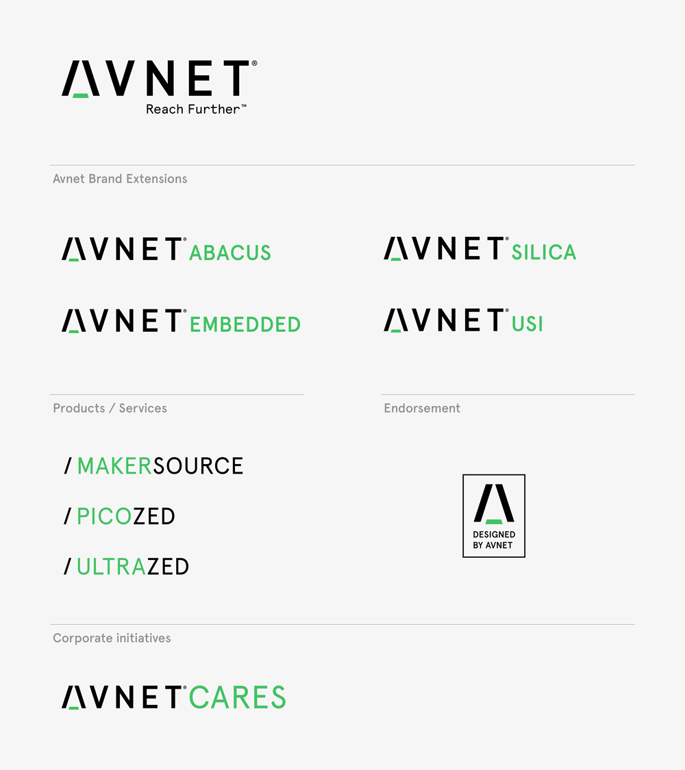 Brand New: New Logo and Identity for Avnet by Red Peak.
