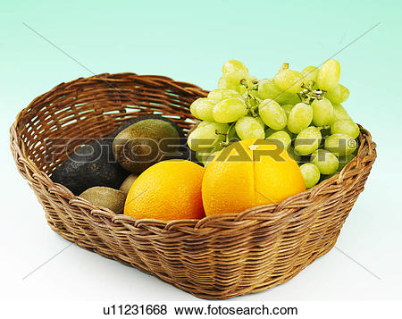 Pictures of vegetable, green grape, avocado, orange, kiwi, basket.