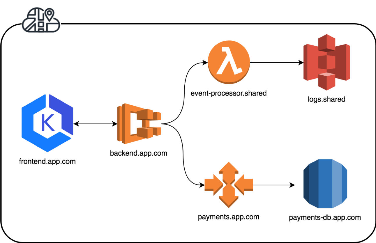 AWS Cloud Map: Easily create and maintain custom maps of your.