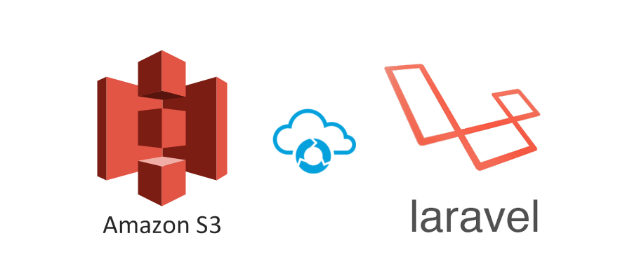 Using cloud storage service Amazon S3 with Laravel.