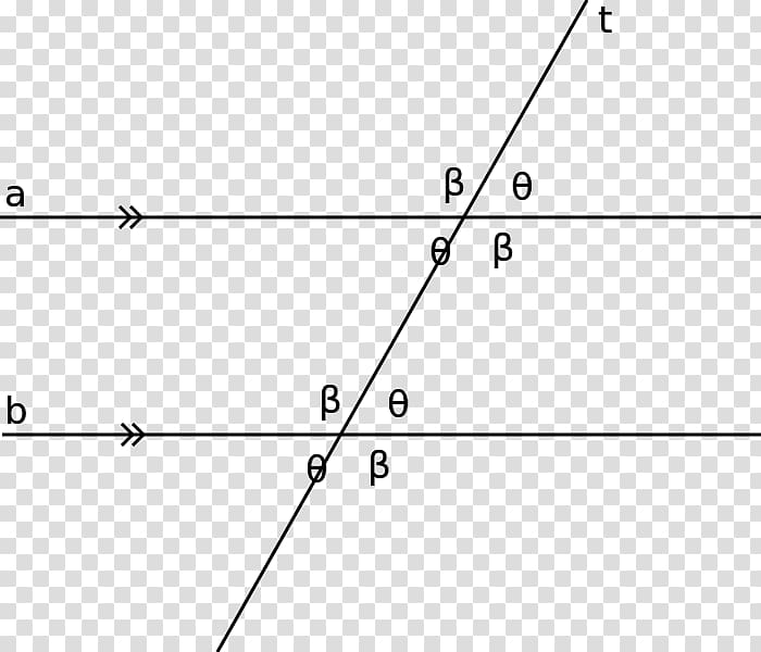 Parallel Transversal Line Angle Axiom, line transparent.