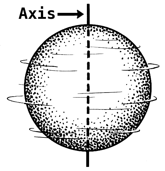 Axis Clipart.