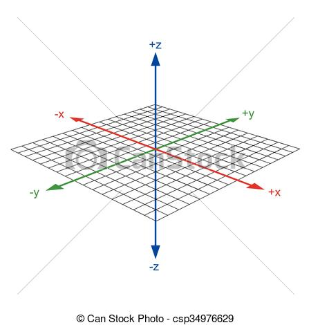 Vector Illustration of 3d coordinate axis vector.