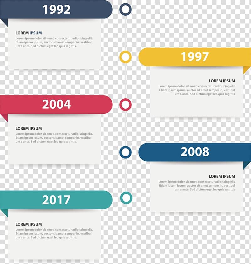 Timeline , Logo Chart, Color border time axis transparent.