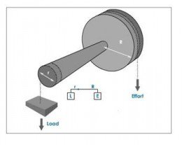 Axle clipart clipground wheel and axle clip art ccuart Images
