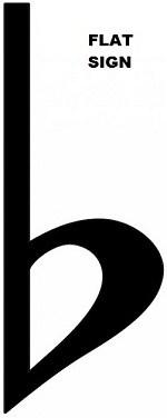 B flat clipart » Clipart Portal.