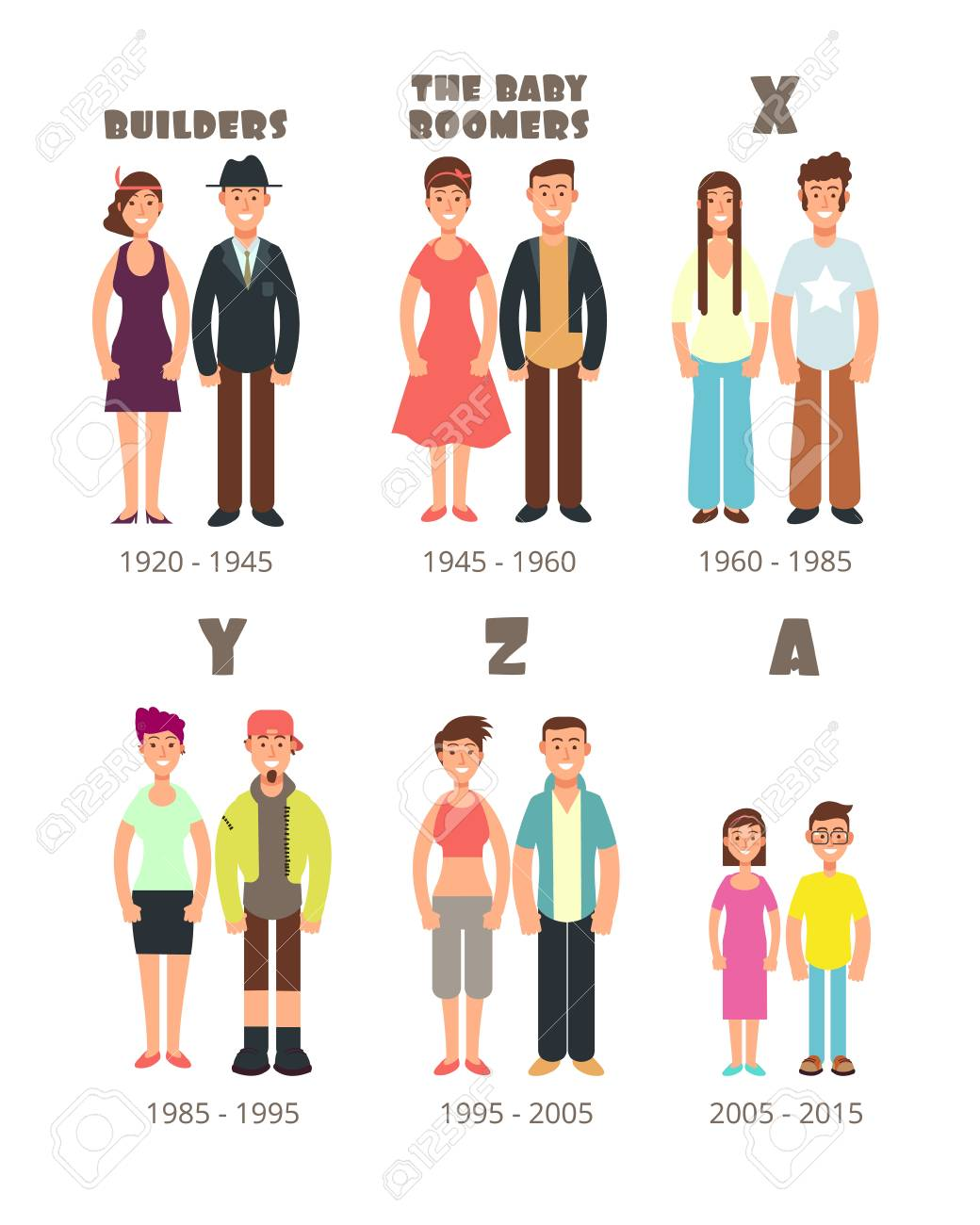 Baby boomer, x generation vector people icons.