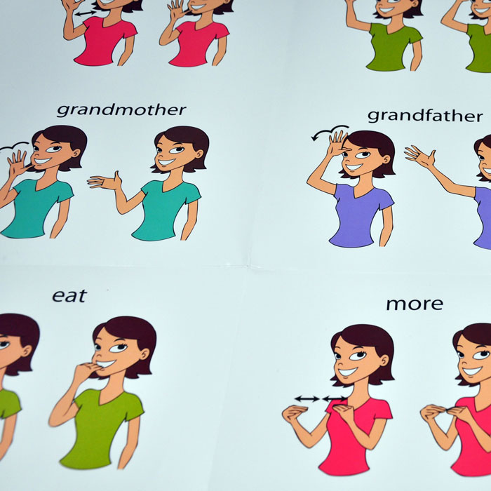 Baby Sign Language Wall Chart.