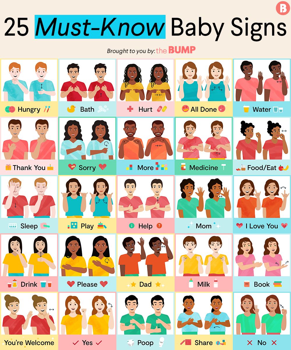 How to Teach Baby Sign Language: 25 Baby Signs to Know.