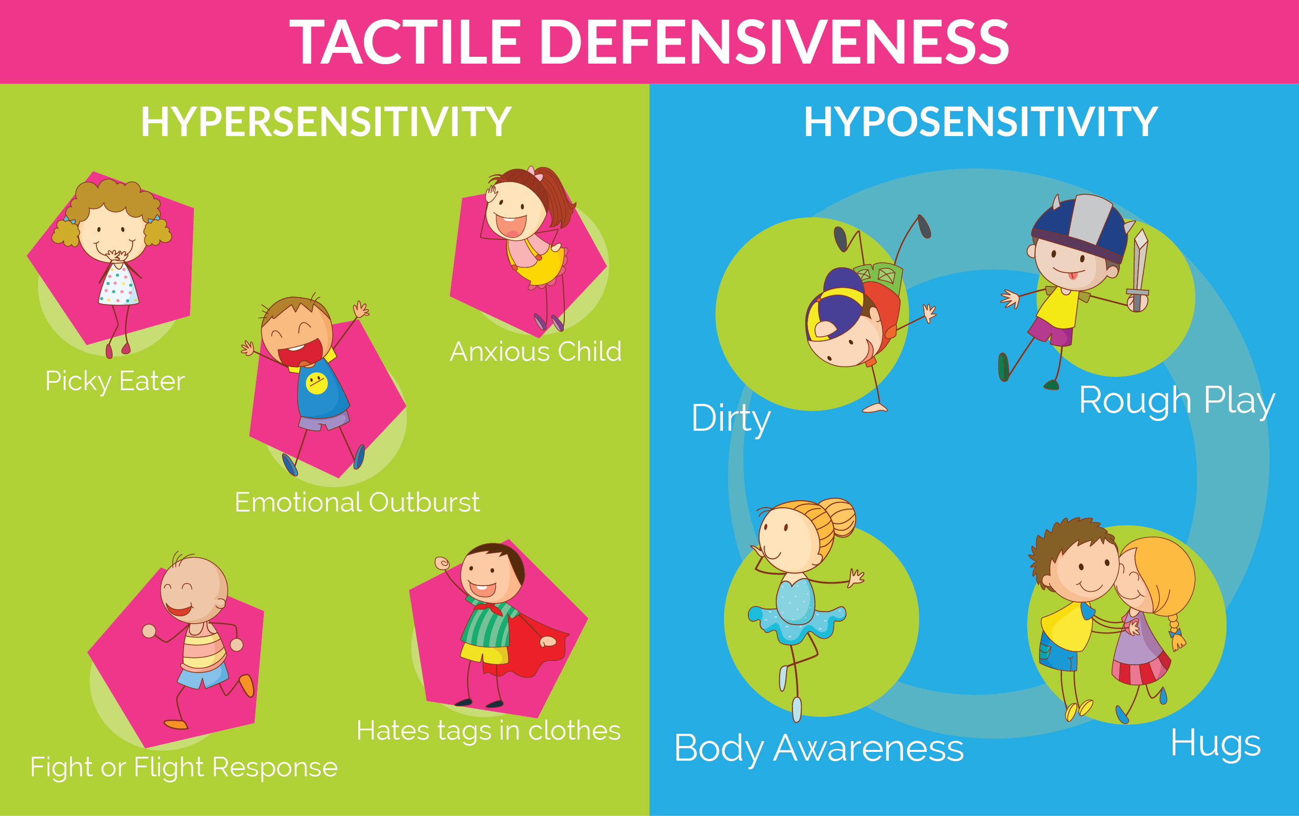 Tactile Defensiveness: Why My Child Hates Hugs, Tags and is.