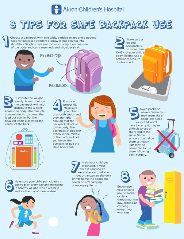Pin by Akron Children\'s Hospital on Back to School.