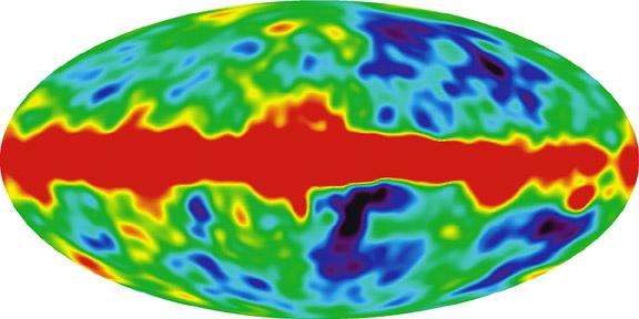 Cosmic Background Radiation.