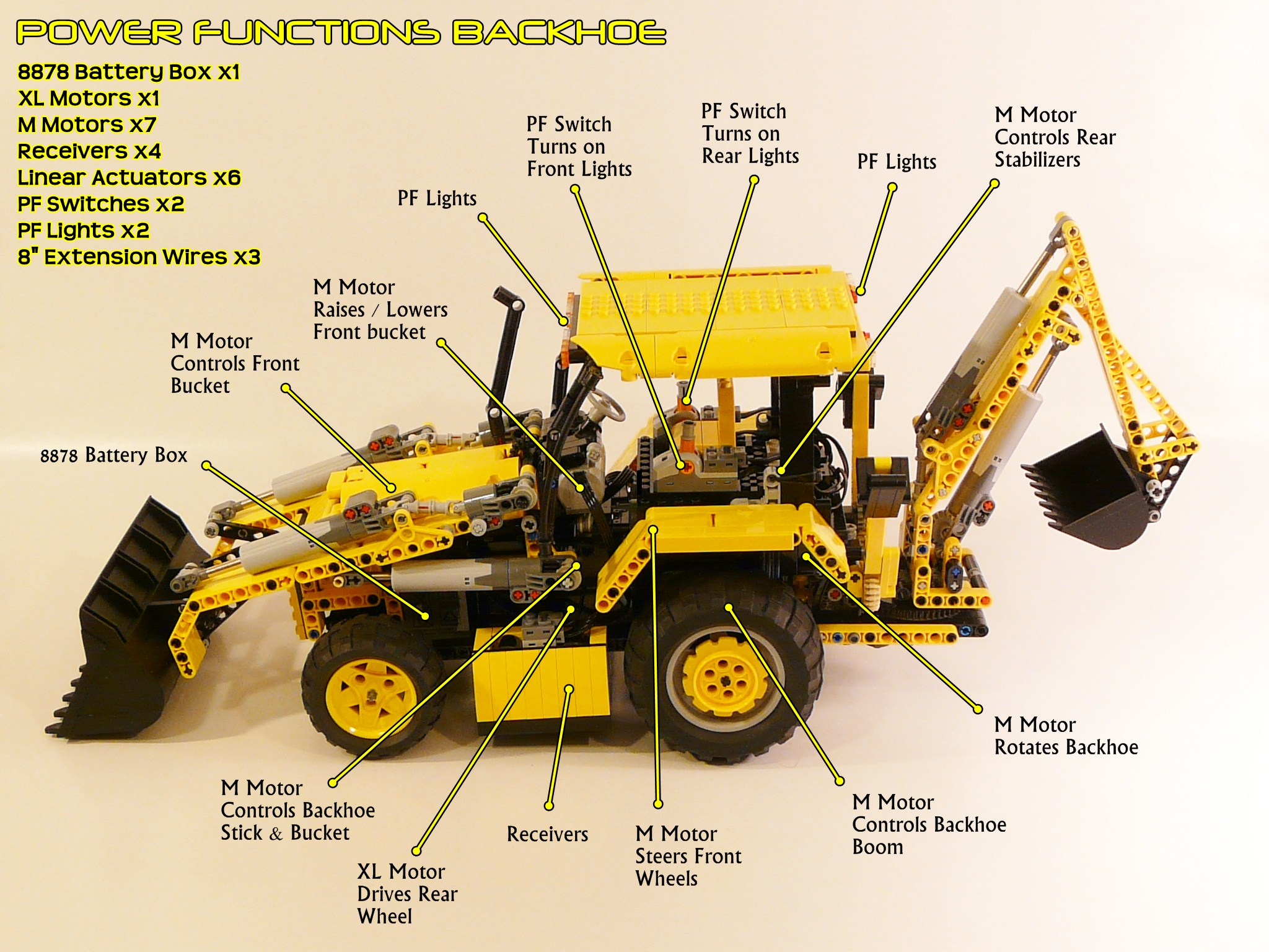 Free Backhoe, Download Free Clip Art, Free Clip Art on.