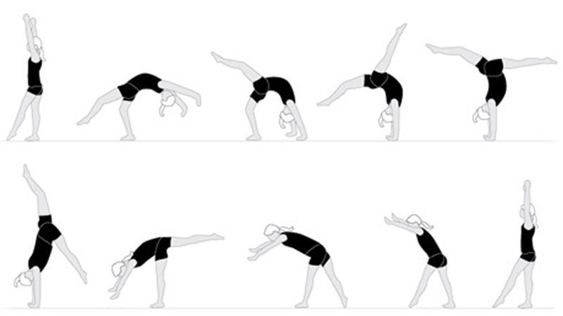 Rookie's Guide To Tumbling For Cheerleading: Back Walkover.