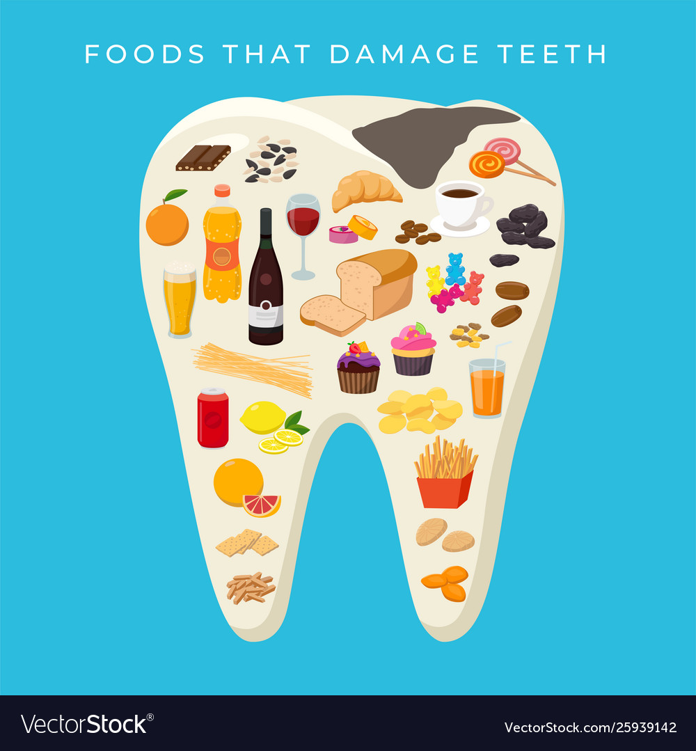 Bad food that damages teeth concept.
